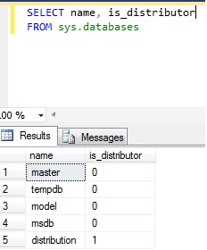 Sys_Databases