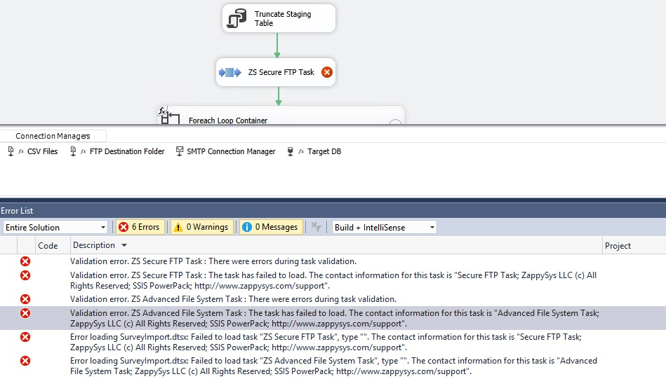SSIS Project with ZappySys fails when upgraded from SQL 2012